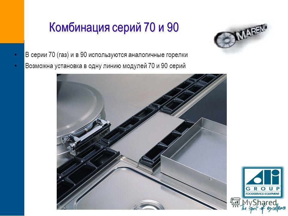 Комбинация серий 70 и 90 Комбинация серий 70 и 90 В серии 70 (газ) и в 90 используются аналогичные горелки Возможна установка в одну линию модулей 70 и 90 серий