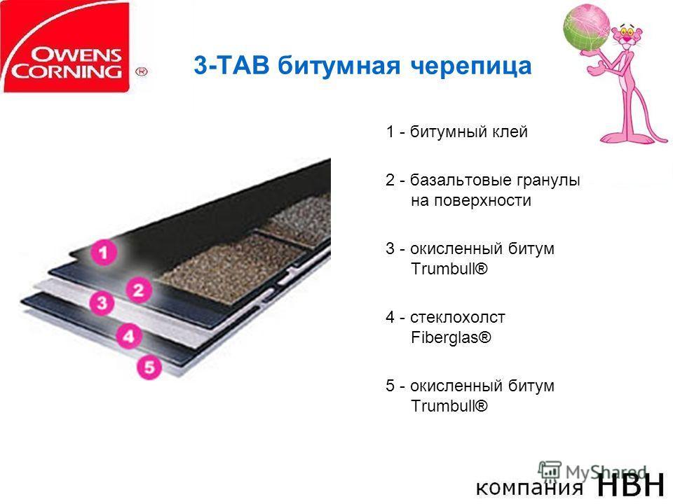 3-TAB битумная черепица 1 - битумный клей 2 - базальтовые гранулы на поверхности 3 - окисленный битум Trumbull® 4 - стеклохолст Fiberglas® 5 - окисленный битум Trumbull®