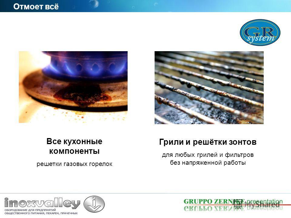 Все кухонные компоненты решетки газовых горелок Грили и решётки зонтов для любых грилей и фильтров без напряженной работы Отмоет всё