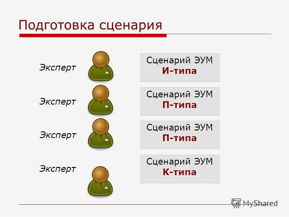 Подготовка сценария Сценарий ЭУМ И-типа Эксперт Сценарий ЭУМ П-типа Сценарий ЭУМ К-типа Сценарий ЭУМ П-типа