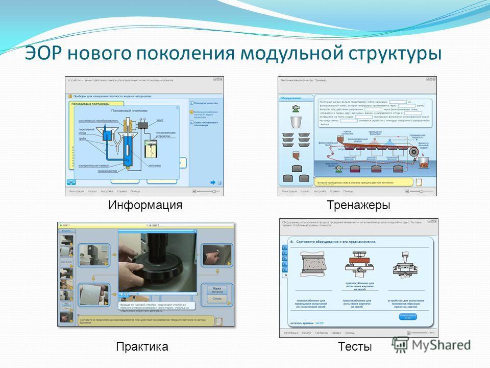 ЭОР нового поколения модульной структуры ИнформацияТренажеры ПрактикаТесты