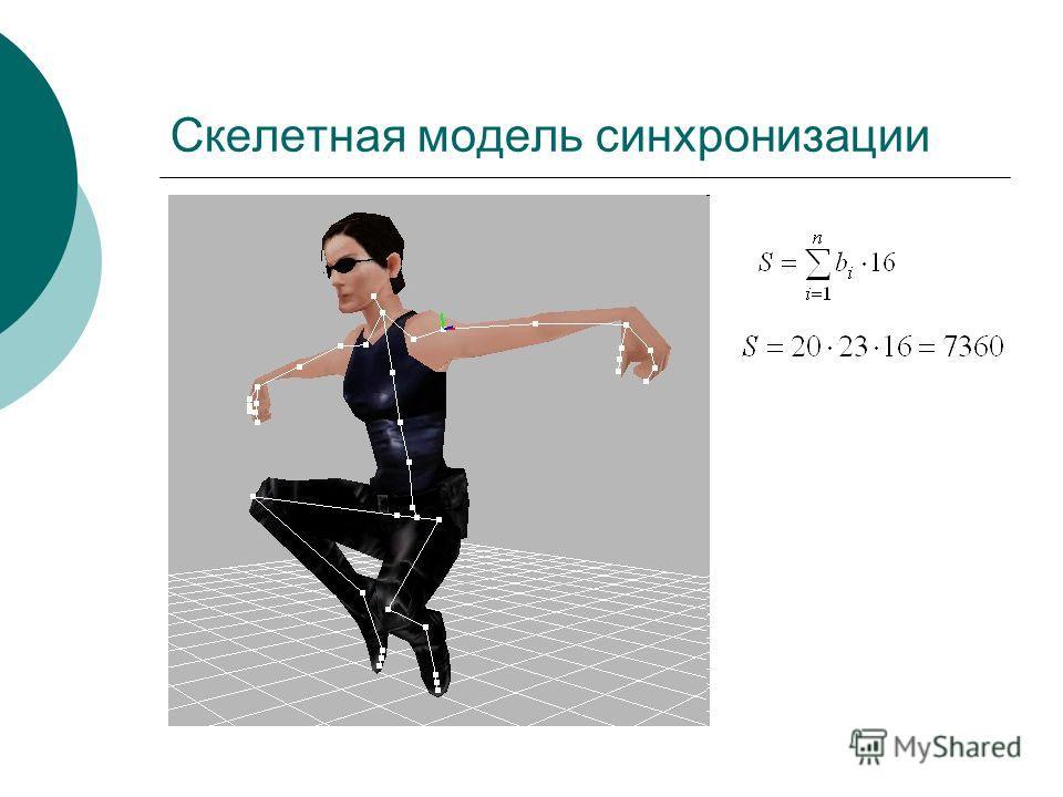 Скелетная модель синхронизации