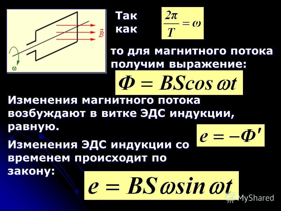 Так как то для магнитного потока получим выражение: Изменения магнитного потока возбуждают в витке ЭДС индукции, равную. Изменения ЭДС индукции со временем происходит по закону: