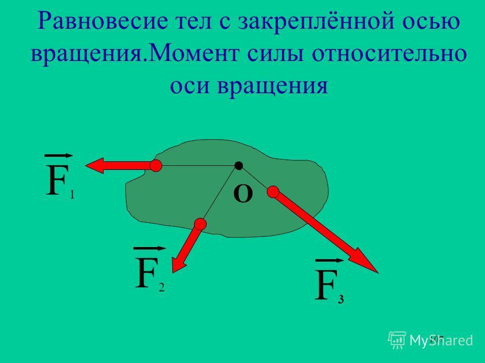 107 F3F3. О F1F1 F2F2 Равновесие тел с закреплённой осью вращения.Момент силы относительно оси вращения. О
