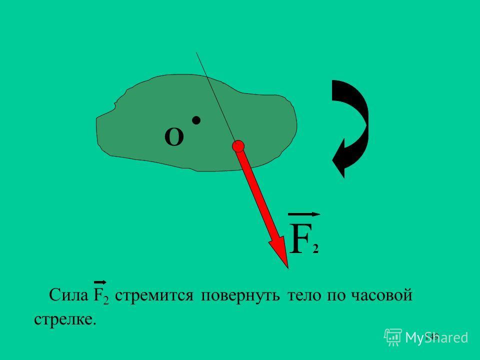 149 F2F2 О Сила F 2 стремится повернуть тело по часовой стрелке.