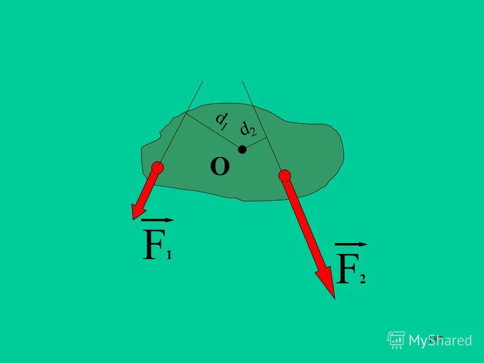 187 F2F2 F1F1 О d1d1 d2d2