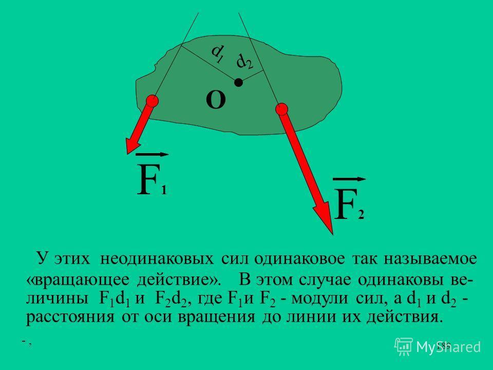 189 F2F2 F1F1 О d1d1 d2d2 У этих неодинаковых сил одинаковое так называемое «вращающее действие». В этом случае одинаковы ве- личины F 1 d 1 и F 2 d 2, где F 1 и F 2 - модули сил, а d 1 и d 2 - расстояния от оси вращения до линии их действия. -, _ _