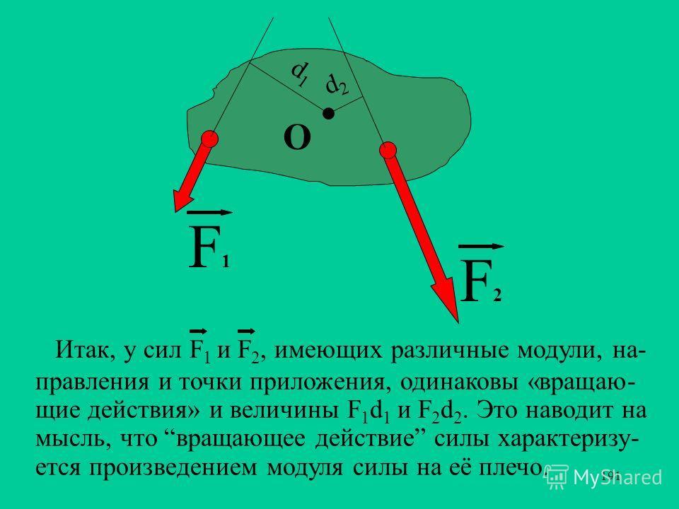 191 F2F2 F1F1 О d1d1 d2d2 Итак, у сил F 1 и F 2, имеющих различные модули, на- правления и точки приложения, одинаковы «вращаю- щие действия» и величины F 1 d 1 и F 2 d 2. Это наводит на мысль, что вращающее действие силы характеризу- ется произведен