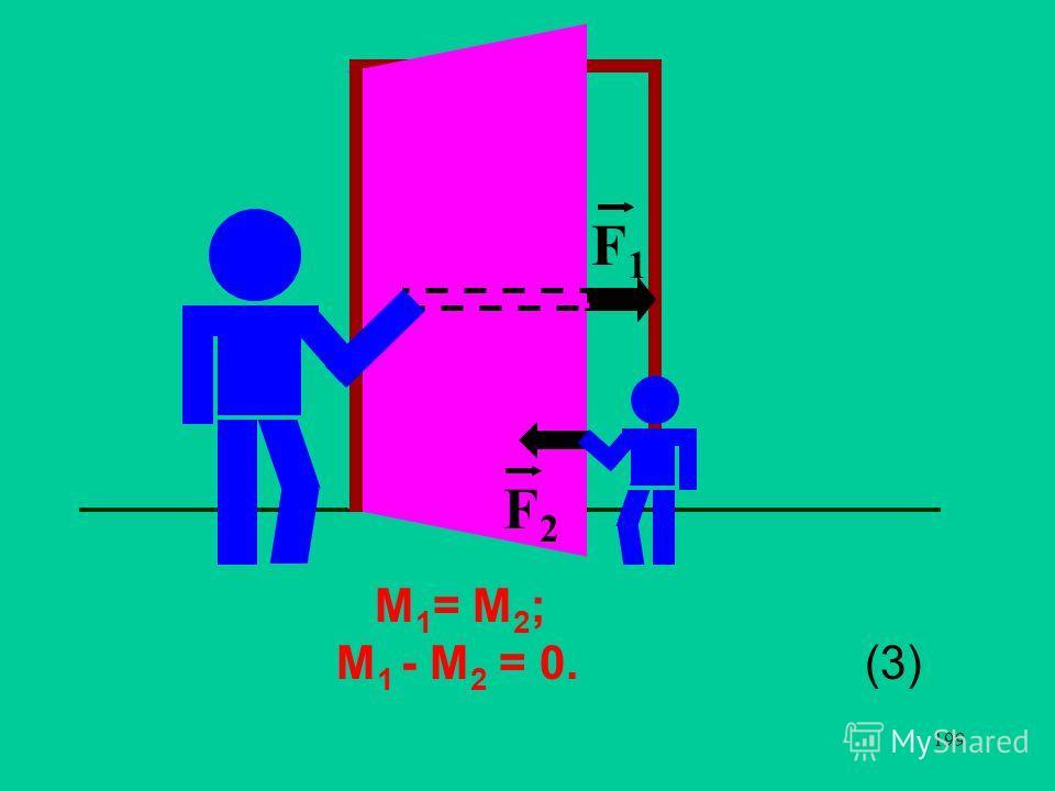 199 F1F1 F2F2 М 1 = М 2 ; М 1 - М 2 = 0. (3)
