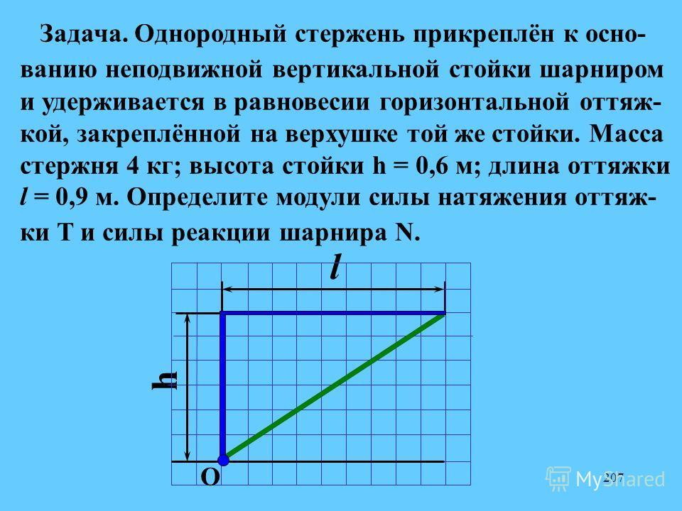 207 l h Задача. Однородный стержень прикреплён к осно- ванию неподвижной вертикальной стойки шарниром и удерживается в равновесии горизонтальной оттяж- кой, закреплённой на верхушке той же стойки. Масса стержня 4 кг; высота стойки h = 0,6 м; длина от