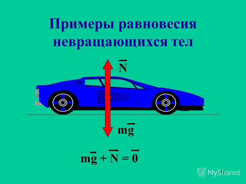 56 Примеры равновесия невращающихся тел mg N mg + N = 0