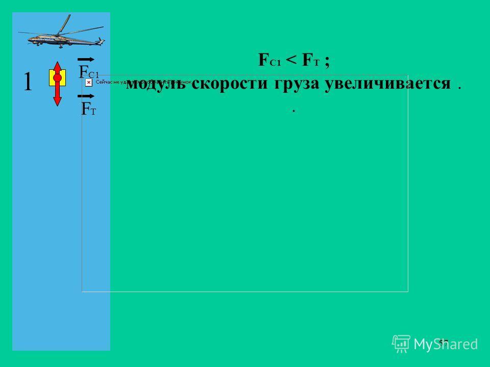 57 1 F C1 FTFT F C1 < F T ; модуль скорости груза увеличивается..