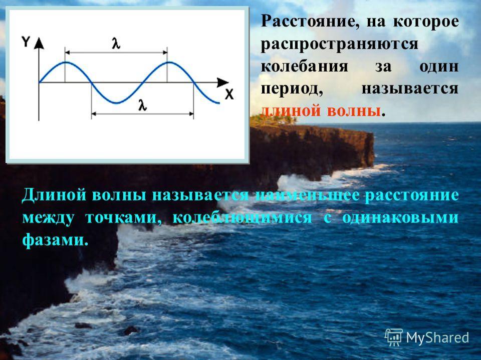 Расстояние, на которое распространяются колебания за один период, называется длиной волны. Длиной волны называется наименьшее расстояние между точками, колеблющимися с одинаковыми фазами.
