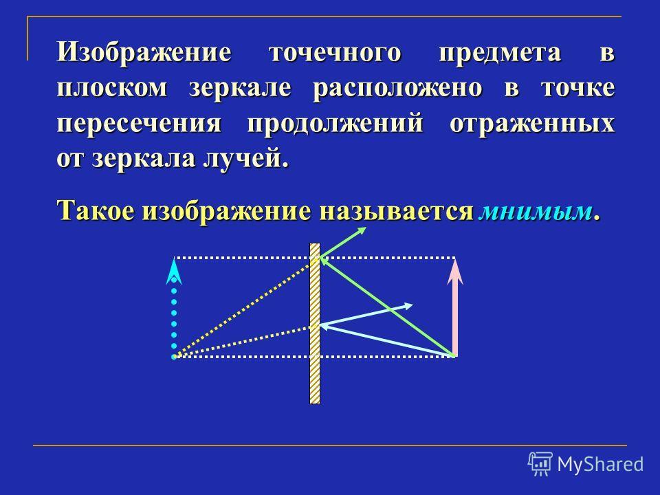 Изображение точечного предмета в плоском зеркале расположено в точке пересечения продолжений отраженных от зеркала лучей. Такое изображение называется мнимым.