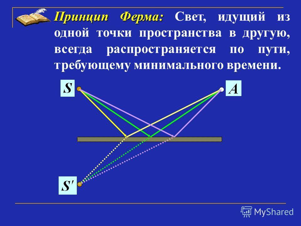 Принцип Ферма: Принцип Ферма: Свет, идущий из одной точки пространства в другую, всегда распространяется по пути, требующему минимального времени.