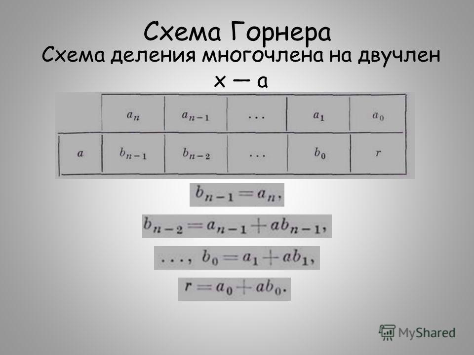 Схема Горнера Схема деления