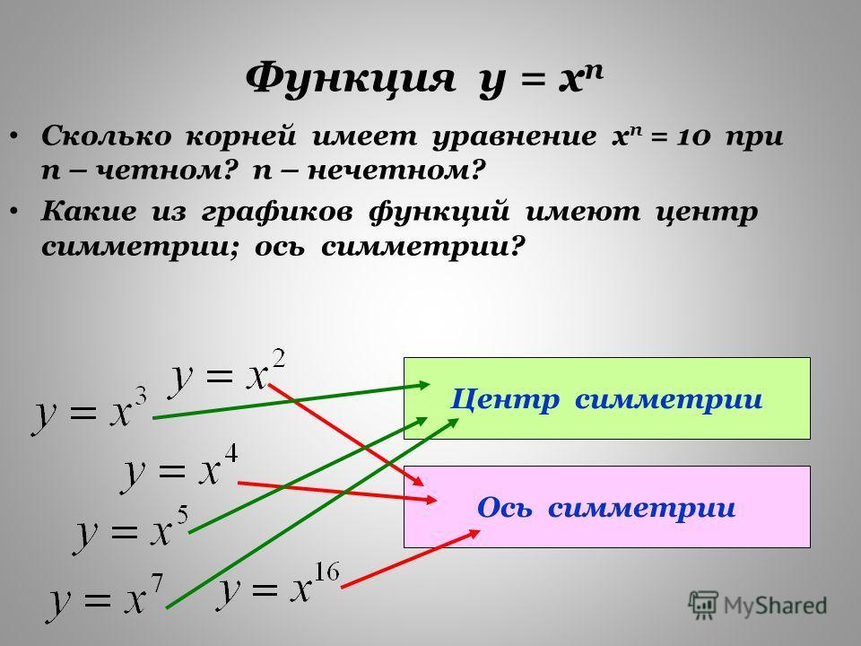 Функция у = х п Сколько корней имеет уравнение х п = 10 при п – четном? п – нечетном? Какие из графиков функций имеют центр симметрии; ось симметрии? Центр симметрии Ось симметрии
