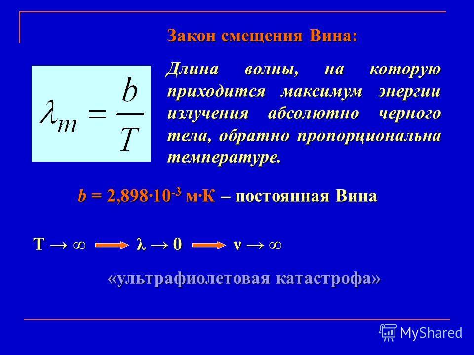 Закон смещения Вина: Длина волны, на которую приходится максимум энергии излучения абсолютно черного тела, обратно пропорциональна температуре. b = 2,898·10 -3 м·К – постоянная Вина Т λ 0 ν Т λ 0 ν «ультрафиолетовая катастрофа»