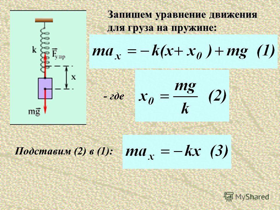 Запишем уравнение движения для груза на пружине: - где Подставим (2) в (1):