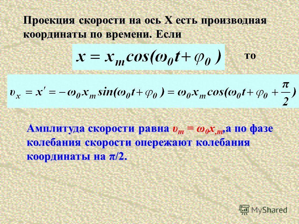Проекция скорости на ось Х есть производная координаты по времени. Если то Амплитуда скорости равна υ m = ω 0 x,m,а по фазе колебания скорости опережают колебания координаты на π/2.