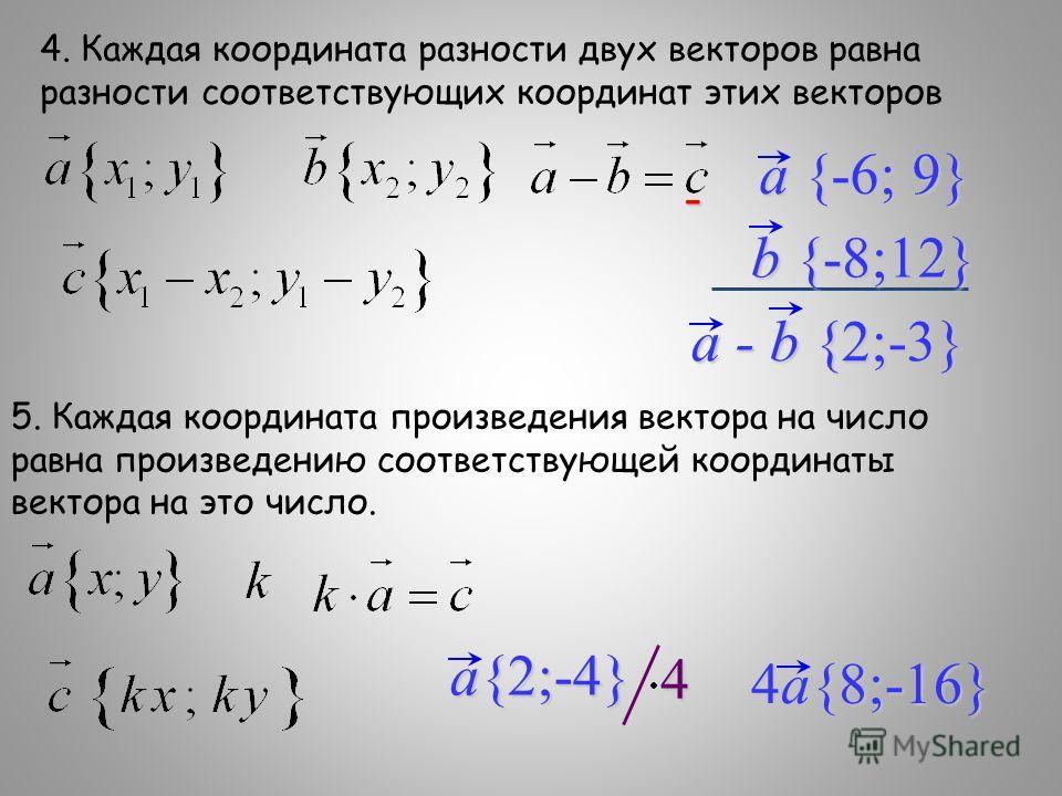 4. Каждая координата разности двух векторов равна разности соответствующих координат этих векторов 5. Каждая координата произведения вектора на число равна произведению соответствующей координаты вектора на это число.- a - b {2;-3} b {-8;12} a {-6; 9