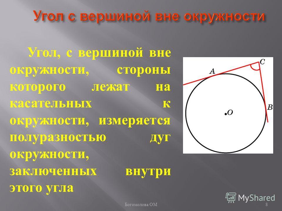 Угол, с вершиной вне окружности, стороны которого лежат на касательных к окружности, измеряется полуразностью дуг окружности, заключенных внутри этого угла 8 Богомолова ОМ