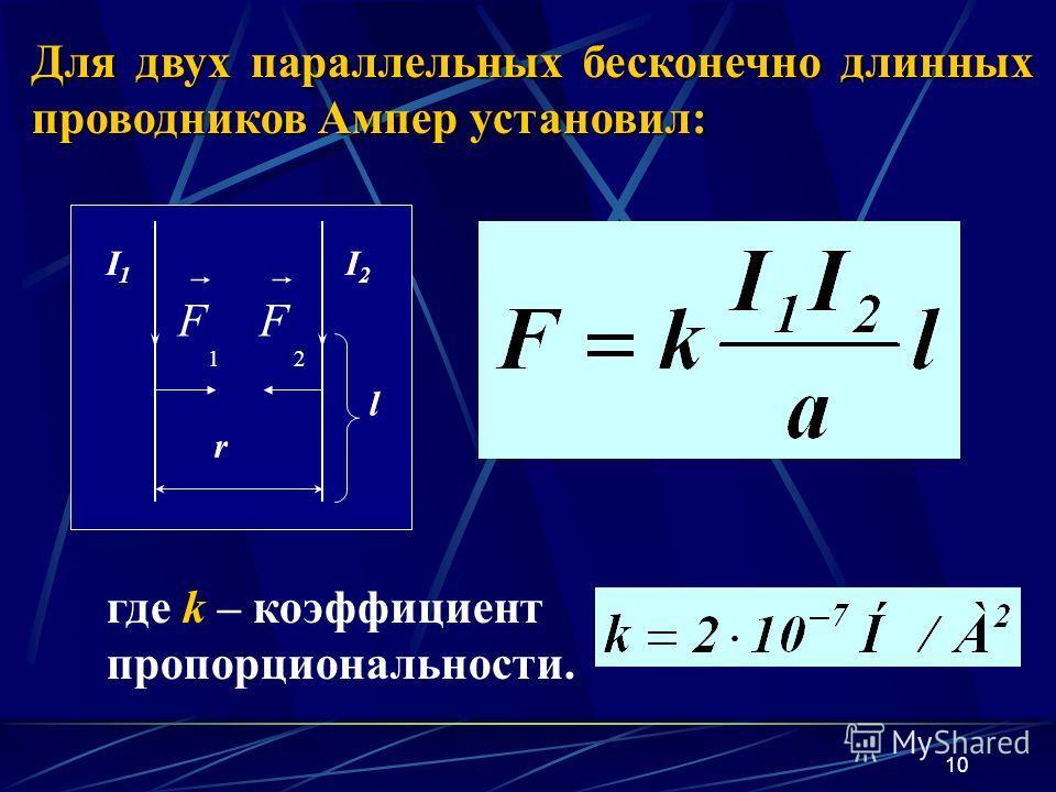 10 I1I1 I2I2 1 F 2 F l r I1I1 I2I2 r l Для двух параллельных бесконечно длинных проводников Ампер установил: где k – коэффициент пропорциональности.