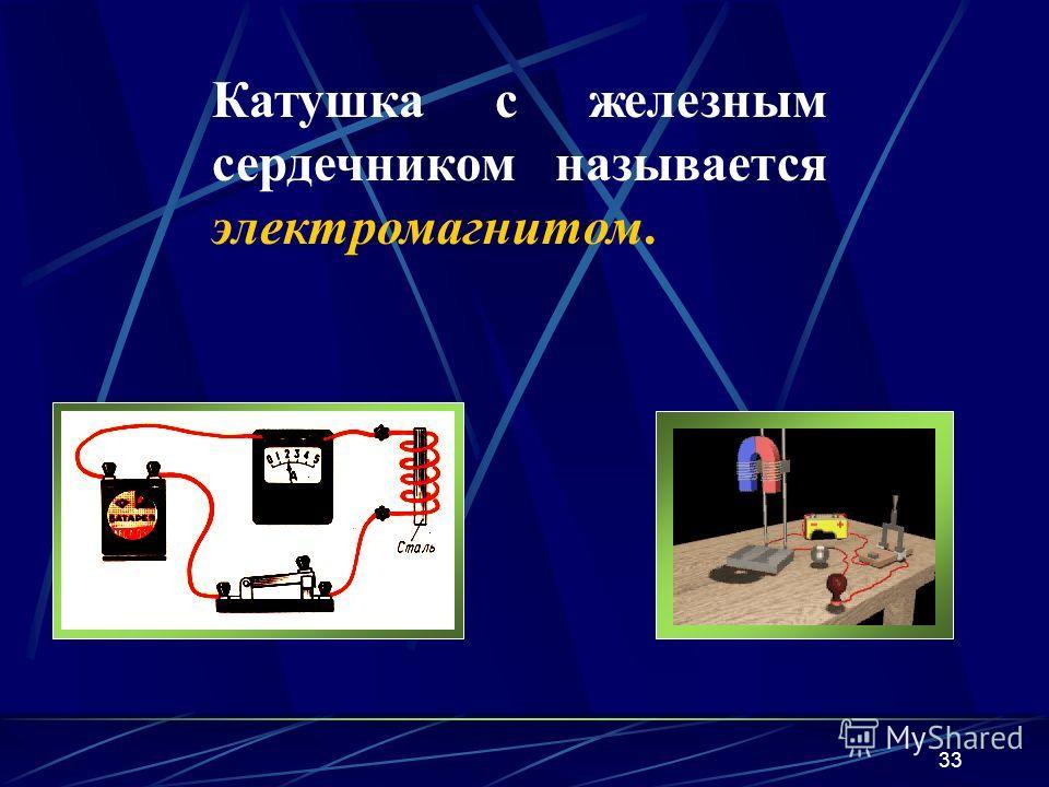 33 Катушка с железным сердечником называется электромагнитом.