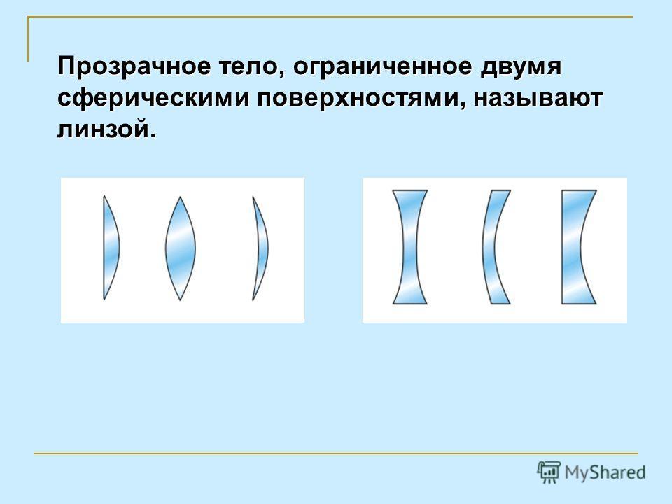 Прозрачное тело, ограниченное двумя сферическими поверхностями, называют линзой.