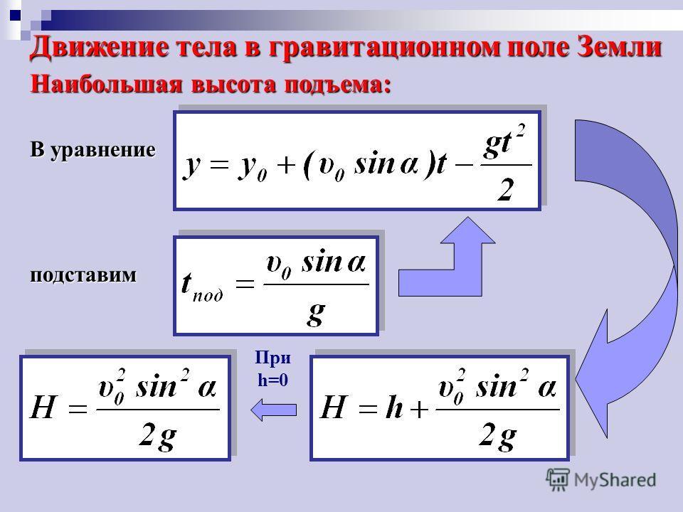Движение тела в гравитационном поле Земли Наибольшая высота подъема: В уравнение подставим При h=0