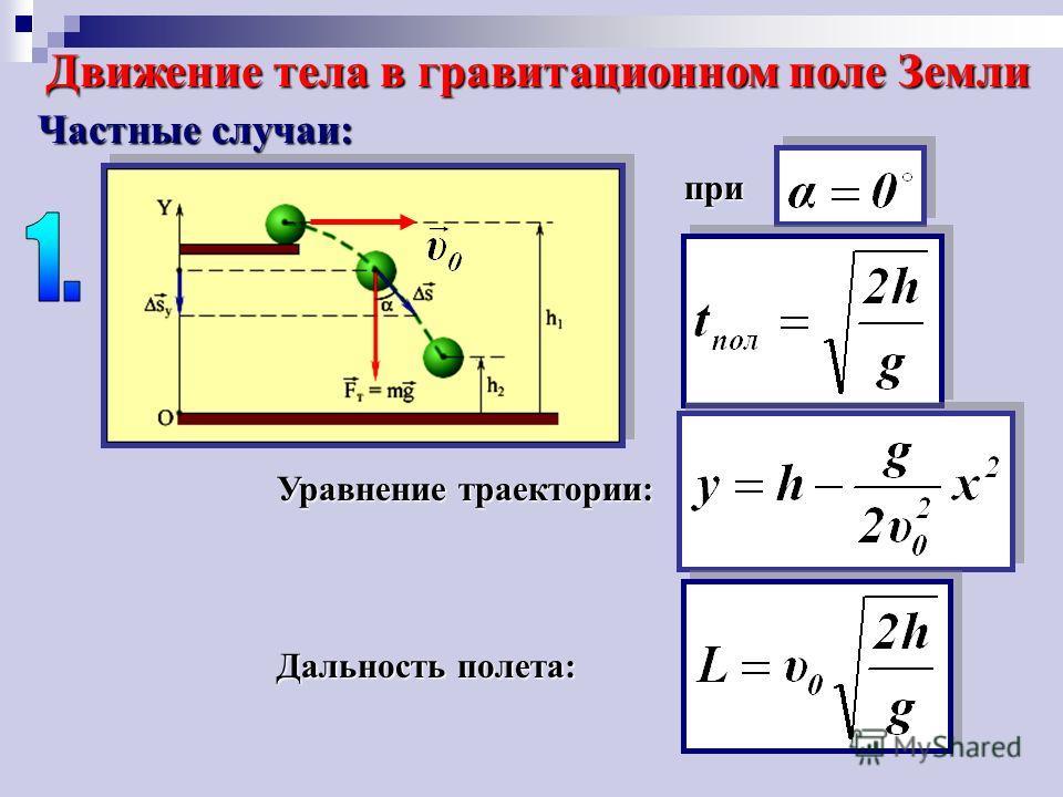 Частные случаи: Уравнение траектории: при Дальность полета: