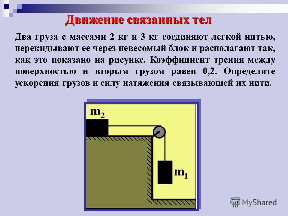 Движение связанных тел Два груза с массами 2 кг и 3 кг соединяют легкой нитью, перекидывают ее через невесомый блок и располагают так, как это показано на рисунке. Коэффициент трения между поверхностью и вторым грузом равен 0,2. Определите ускорения