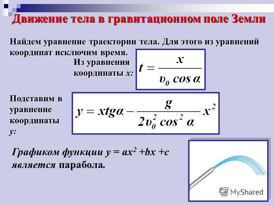 Движение тела в гравитационном поле Земли Найдем уравнение траектории тела. Для этого из уравнений координат исключим время. Из уравнения координаты х: Подставим в уравнение координаты y: Графиком функции y = ах 2 +bx +с является парабола.