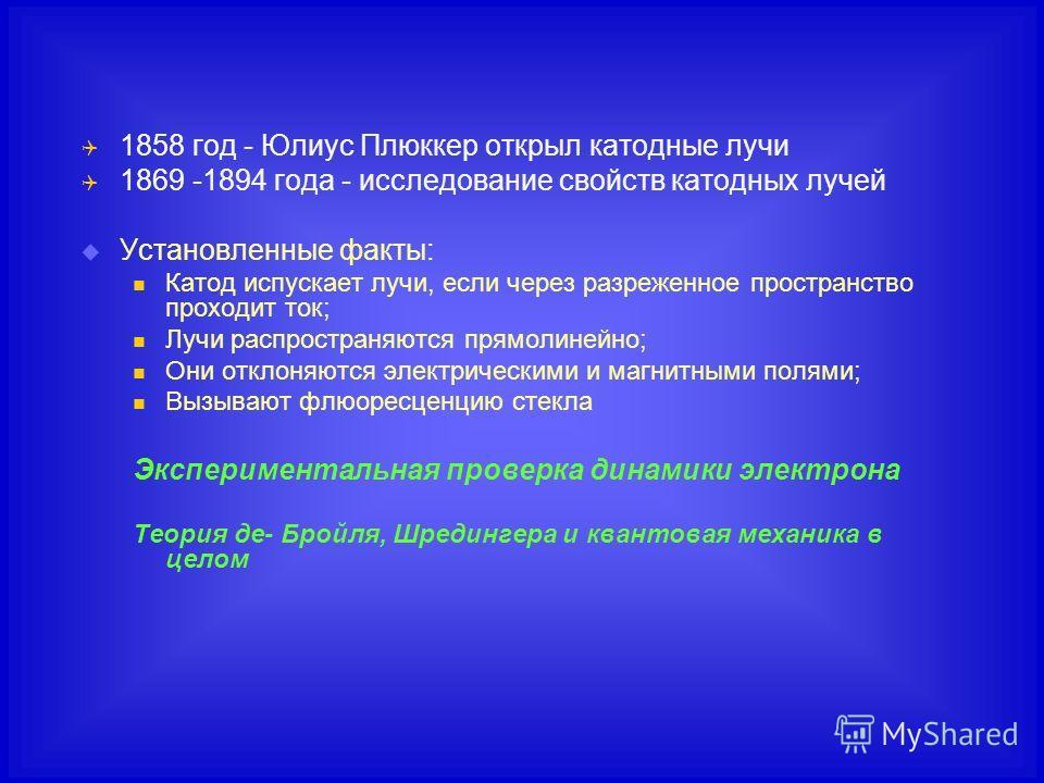 1858 год - Юлиус Плюккер открыл катодные лучи 1869 -1894 года - исследование свойств катодных лучей Установленные факты: Катод испускает лучи, если через разреженное пространство проходит ток; Лучи распространяются прямолинейно; Они отклоняются элект