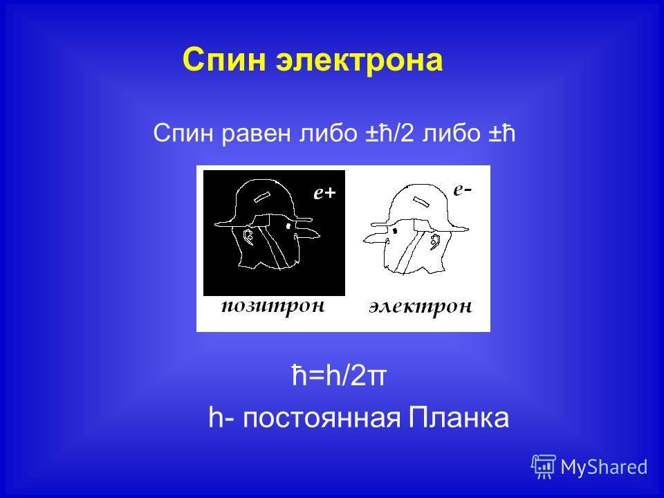 Спин электрона Спин равен либо ±ħ/2 либо ±ħ ħ=h/2π h- постоянная Планка