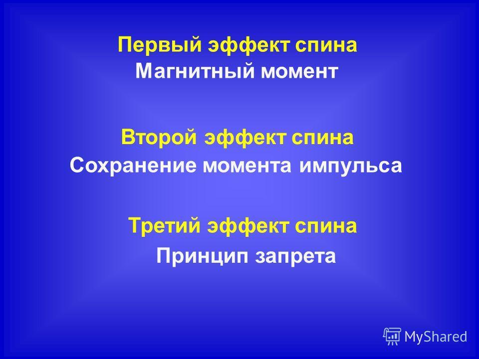 Первый эффект спина Магнитный момент Второй эффект спина Сохранение момента импульса Третий эффект спина Принцип запрета