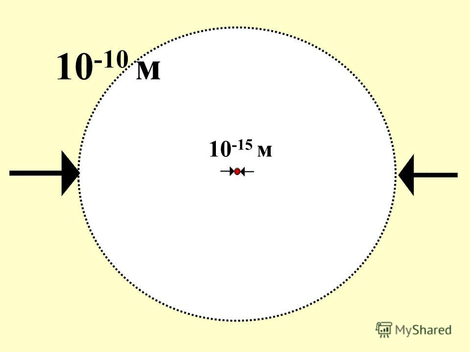 10 -10 м 10 -15 м