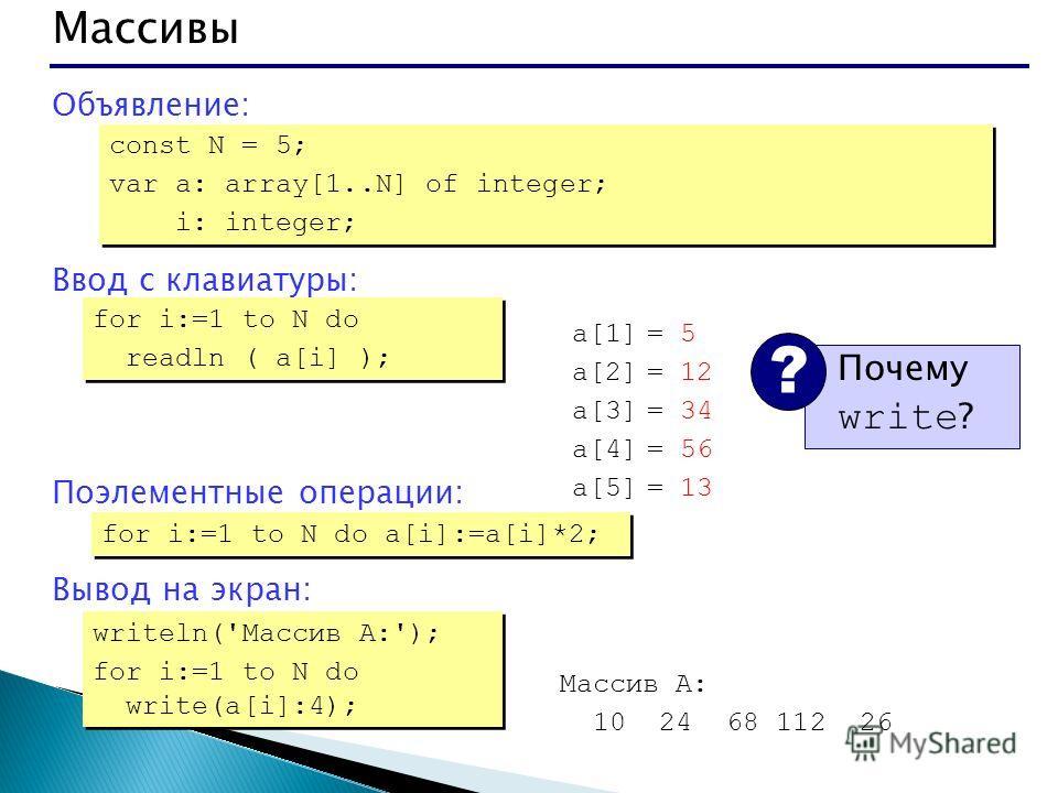 Массивы Объявление: Ввод с клавиатуры: Поэлементные операции: Вывод на экран: const N = 5; var a: array[1..N] of integer; i: integer; const N = 5; var a: array[1..N] of integer; i: integer; for i:=1 to N do readln ( a[i] ); for i:=1 to N do readln (