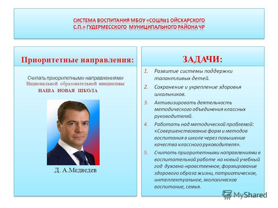 Приоритетные направления: Считать приоритетными направлениями Национальной образовательной инициативы НАША НОВАЯ ШКОЛА Д. А.Медведев Считать приоритетными направлениями Национальной образовательной инициативы НАША НОВАЯ ШКОЛА Д. А.Медведев ЗАДАЧИ: 1.