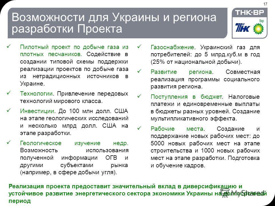 17 Возможности для Украины и региона разработки Проекта Газоснабжение. Украинский газ для потребителей: до 5 млрд.куб.м в год (25% от национальной добычи). Развитие региона. Совместная реализация программы социального развития региона. Поступления в