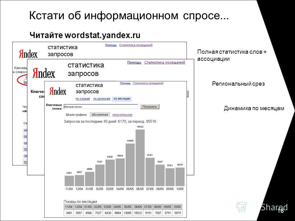 18 Кстати об информационном спросе... Читайте wordstat.yandex.ru Полная статистика слов + ассоциации Региональный срез Динамика по месяцам