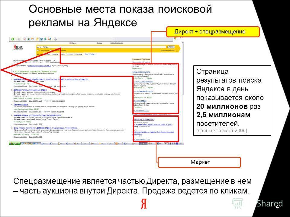4 Основные места показа поисковой рекламы на Яндексе Спецразмещение является частью Директа, размещение в нем – часть аукциона внутри Директа. Продажа ведется по кликам. Директ + спецразмещение Маркет Страница результатов поиска Яндекса в день показы