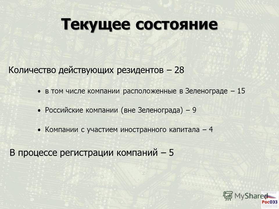 Количество действующих резидентов – 28 в том числе компании расположенные в Зеленограде – 15 Российские компании (вне Зеленограда) – 9 Компании с участием иностранного капитала – 4 В процессе регистрации компаний – 5 Текущее состояние