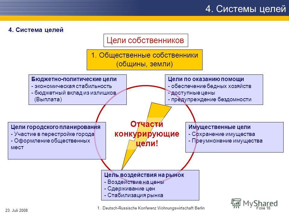 Folie 181. Deutsch-Russische Konferenz Wohnungswirtschaft Berlin 23. Juli 2008 4. Системы целей 4. Система целей Цели собственников 1. Общественные собственники (общины, земли) Бюджетно-политические цели - экономическая стабильность - бюджетный вклад