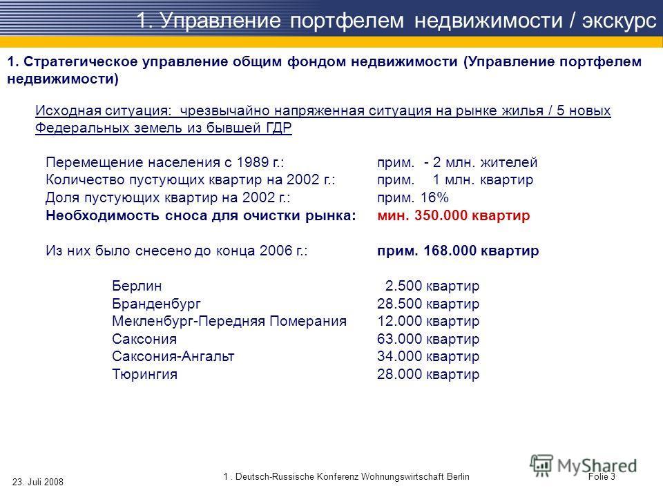 Folie 31. Deutsch-Russische Konferenz Wohnungswirtschaft Berlin 23. Juli 2008 1. Управление портфелем недвижимости / экскурс 1. Стратегическое управление общим фондом недвижимости (Управление портфелем недвижимости) Исходная ситуация: чрезвычайно нап