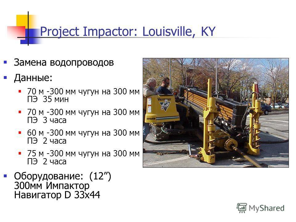 Project Impactor: Louisville, KY Замена водопроводов Данные: 70 м -300 мм чугун на 300 мм ПЭ 35 мин 70 м -300 мм чугун на 300 мм ПЭ 3 часа 60 м -300 мм чугун на 300 мм ПЭ 2 часа 75 м -300 мм чугун на 300 мм ПЭ 2 часа Оборудование: (12) 300мм Импактор