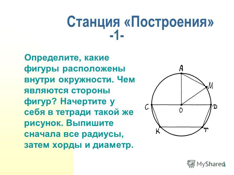 4 Определите, какие фигуры расположены внутри окружности. Чем являются стороны фигур? Начертите у себя в тетради такой же рисунок. Выпишите сначала все радиусы, затем хорды и диаметр. Станция «Построения» -1-