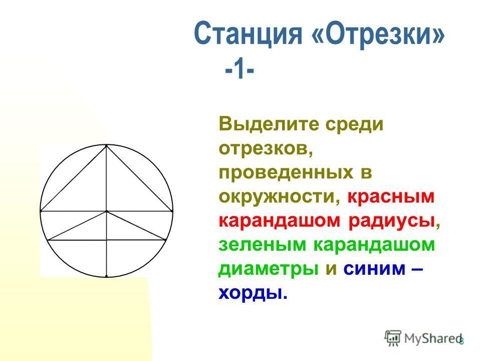 8 Выделите среди отрезков, проведенных в окружности, красным карандашом радиусы, зеленым карандашом диаметры и синим – хорды. Станция «Отрезки» -1-