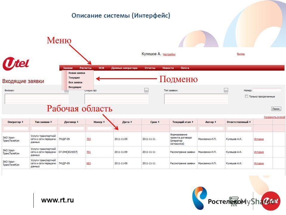 www.rt.ru Описание системы (Интерфейс) Меню Подменю Рабочая область