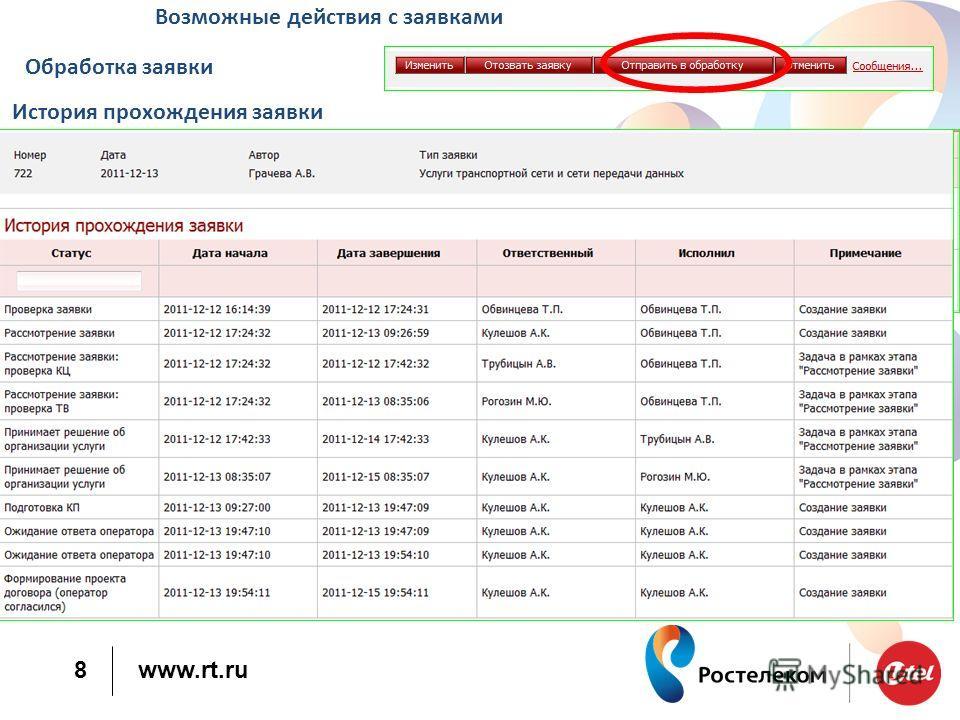 www.rt.ru 8 Возможные действия с заявками Обработка заявки История прохождения заявки
